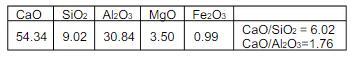 1 1 - Low Carbon MgO-C Refractories for Clean Steel Making in Steel Ladles(1)