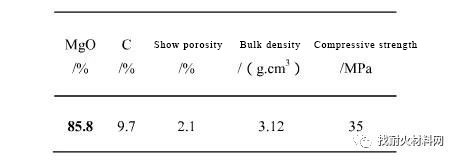 20200410131536 - [case study] reason analysis of magnesium carbon brick erosion of 180t ladle slag line