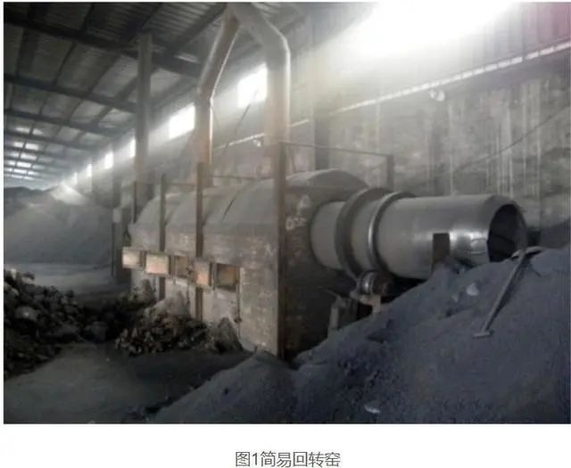 megnesia carbon brick - Treatment of waste magnesia-carbon bricks and matters needing attention for recycling
