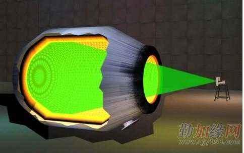 Converter lining thickness measuring system 转炉炉衬测厚系统 - BOF Lining Laser Thickness Measurement System