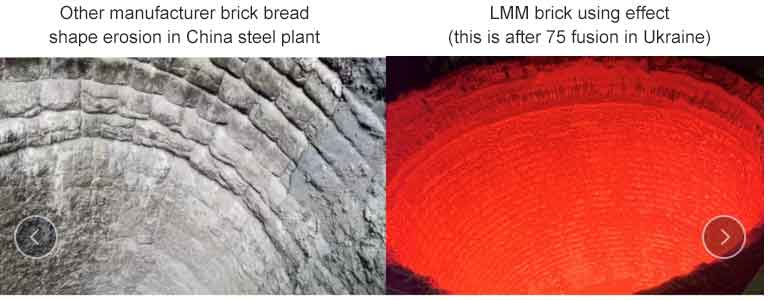 Magnesia carbon brick Ladle slag line brick Uneven erosion - [Original Article] Magnesia-carbon brick,  Ladle,  slag line brick,  Uneven erosion