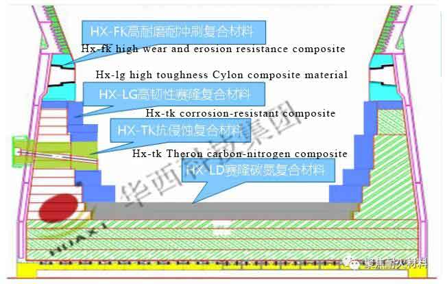 QQ截图20200428093635 - How to prevent burn-through accident of hearth bottom?