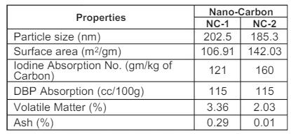 QQ截图20200428171842 - Low Carbon MgO-C Refractories for Clean Steel Making in Steel Ladles(1)