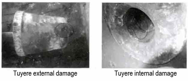 Tuyere internal damage - [Original Articles] How to prevent the blast furnace tuyere burning through?