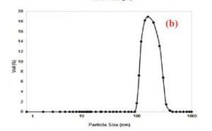 b 300x186 - Low Carbon MgO-C Refractories for Clean Steel Making in Steel Ladles(1)