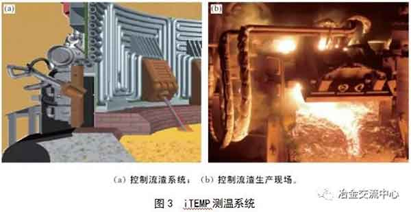 electric arc furnace steelmaking3 - Clean and intelligent production technology of electric arc furnace steelmaking