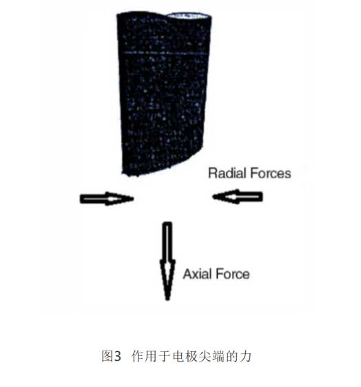graphite electrode arc furnace 3 - Optimization of Electrode Consumption in EAF for Different Operating Conditions